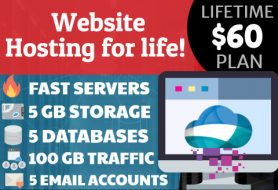 Droplet Lifetime Hosting