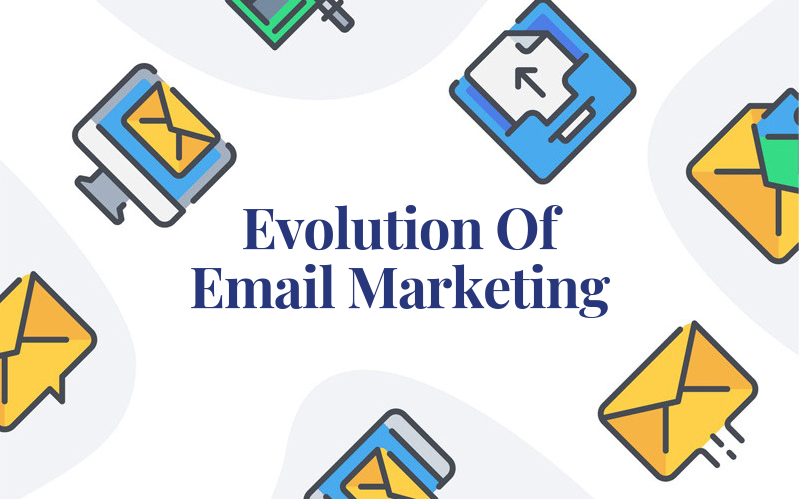 The Evolution of Email Marketing