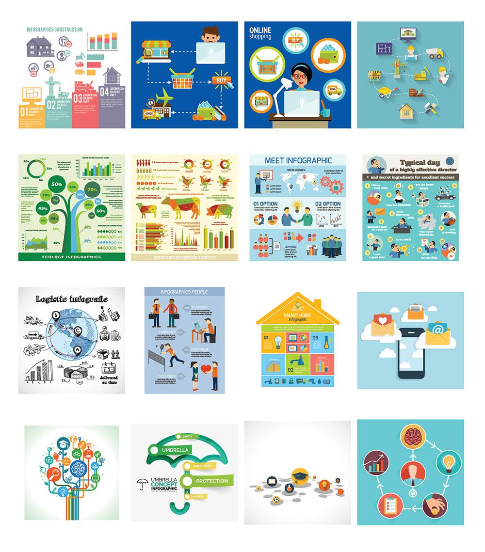 Edit Infographics