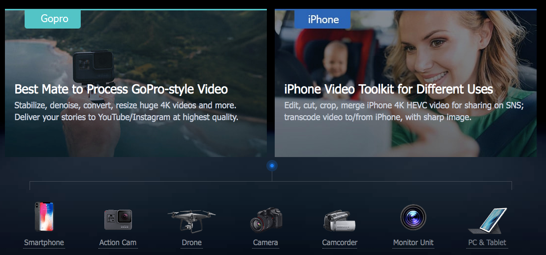 Process 4K/HD Videos from iPhone, GoPro, DJI, Cameras