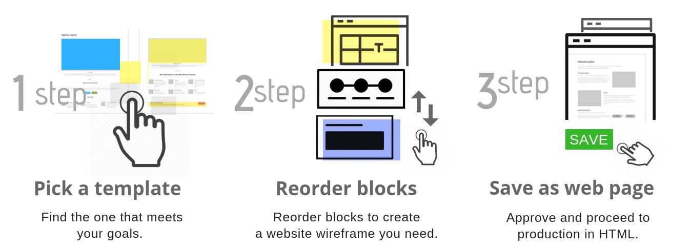 How it works? - Blueprints App - Bootstrap Web Builder
