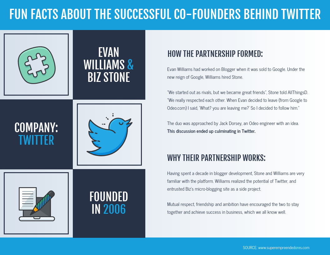 infographics for social media marketing