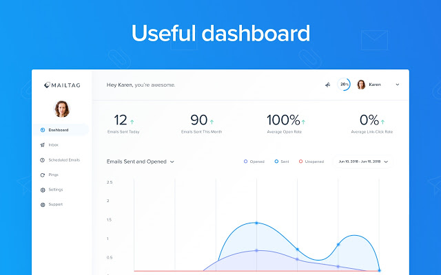 MailTag Email Tracker - Dashboard