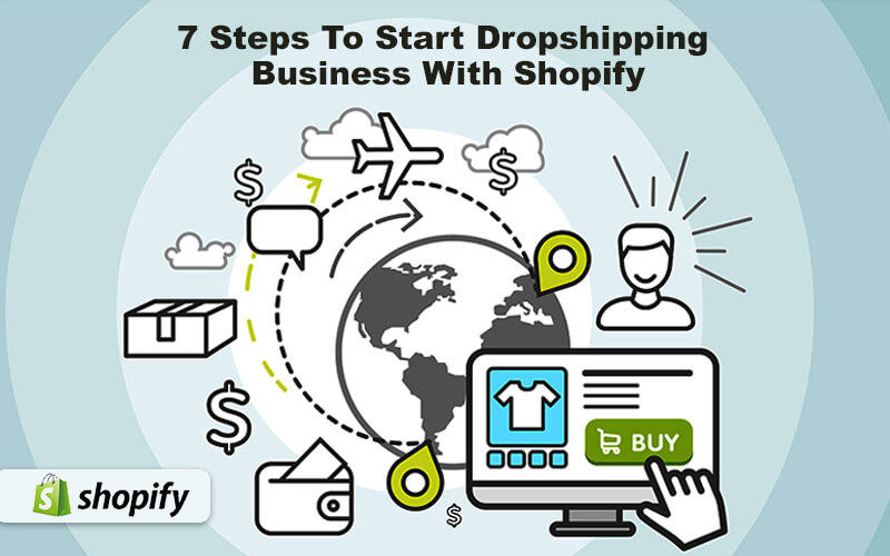 Dropshipping Business with Shopify
