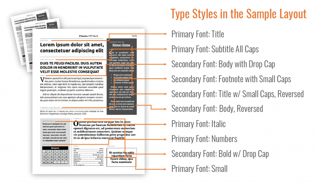 04 type-styles-in-sample-layout