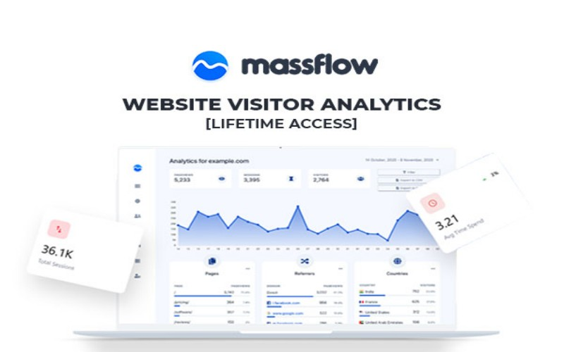 Website Visitor Analytics