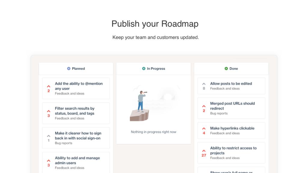 2 Publish your Roadmap