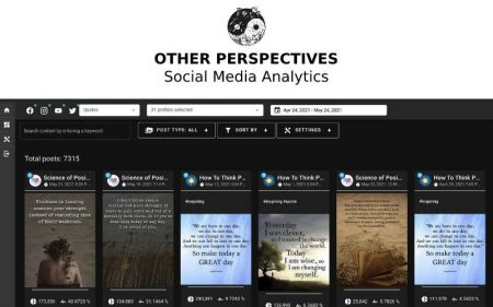 Other Perspectives- Social Media Analytics Tool